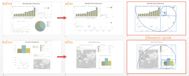 Before-and-After-design-ssrs-power-bi-dashboards